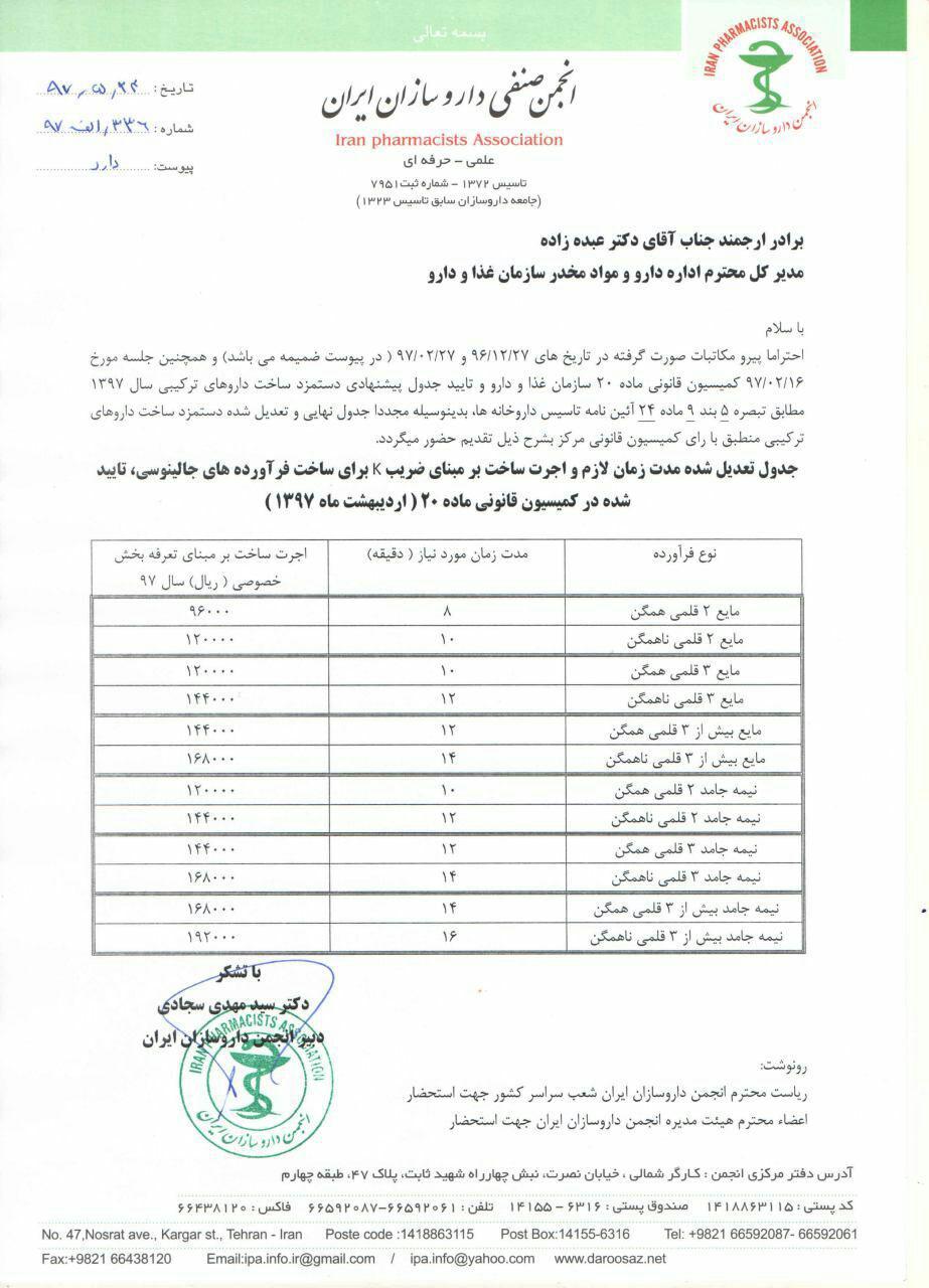 مکاتبه دبیر انجمن داروسازان ایران در زمینه تعرفه ساخت فرآوردههای ترکیبی