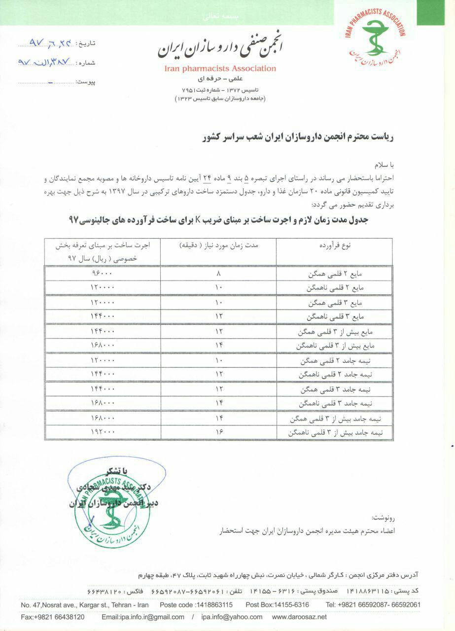 مکاتبه دبیر  انجمن داروسازان ایران در زمینه تعرفه ساخت فراوردههای جالینوسی